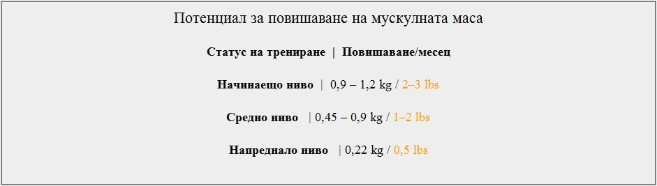 calories-7-primer